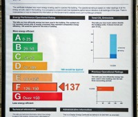 The Energy Performance Certificate for the University of Lincoln's Main Administration Building. (Click to enlarge) Photo: Mike Hodges.