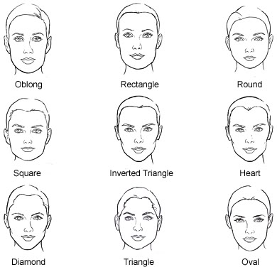 Best hairstyles for different face shapes the linc urmus Image collections